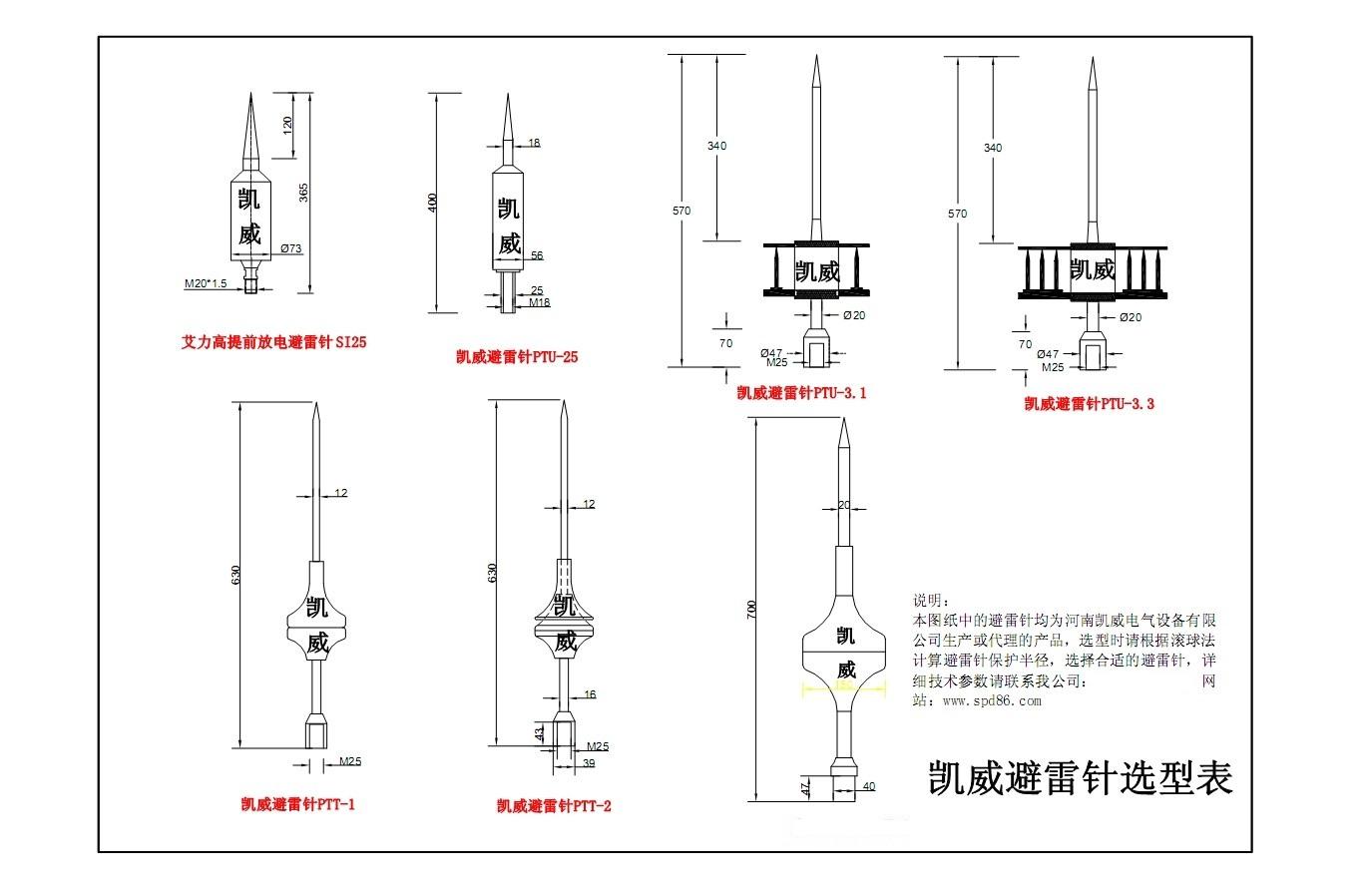 凯威避雷针尺寸选型表.jpg