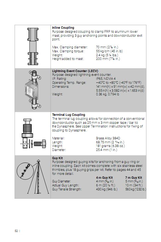 系统3000避雷针配件2.jpg