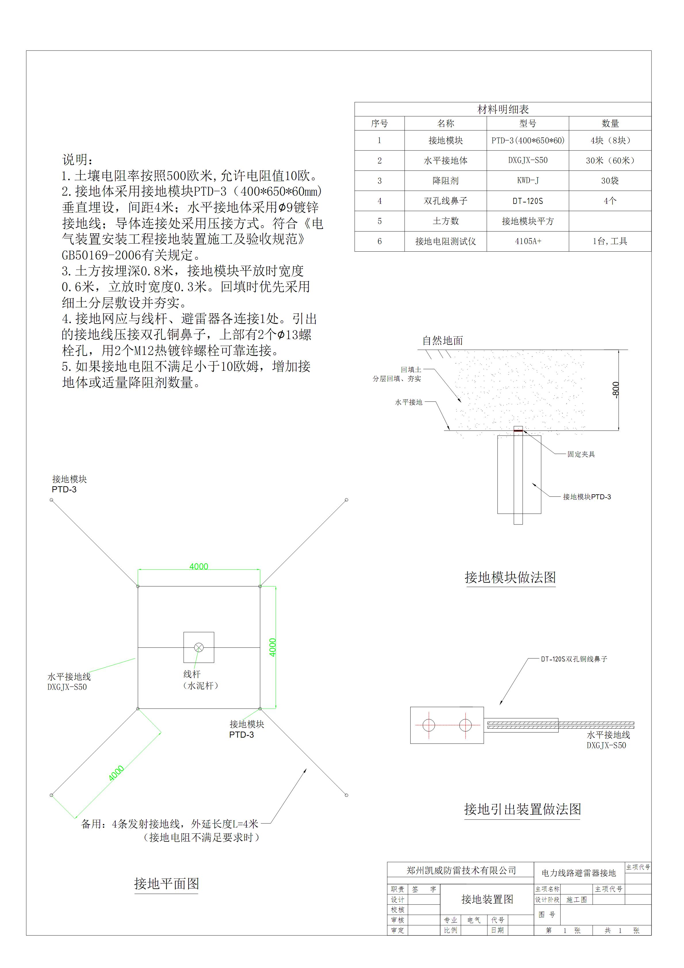 线路杆塔接地网.jpg